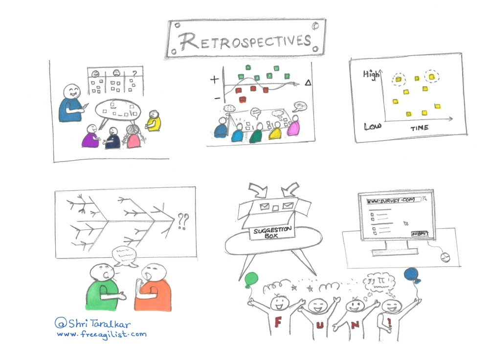 Retrospectives_Freeagilist